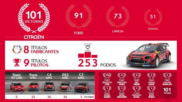 WRC-Infographie_120419-v2